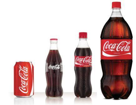 Soft drinks littering – widening our understanding